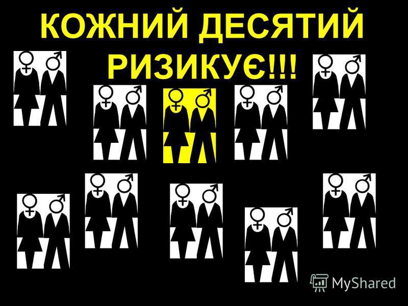 КОЖНИЙ ДЕСЯТИЙ РИЗИКУЄ!!!