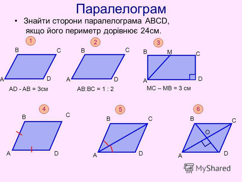 Паралелограм Знайти сторони паралелограма АВСD, якщо його периметр дорівнює 24см. 1 АD - AB = 3см A B C D 2 A B C D AВ:ВС = 1 : 2 3 A B C D М МС – МВ = 3 см 4 A B C D 5 A BC D 6 A B C D O