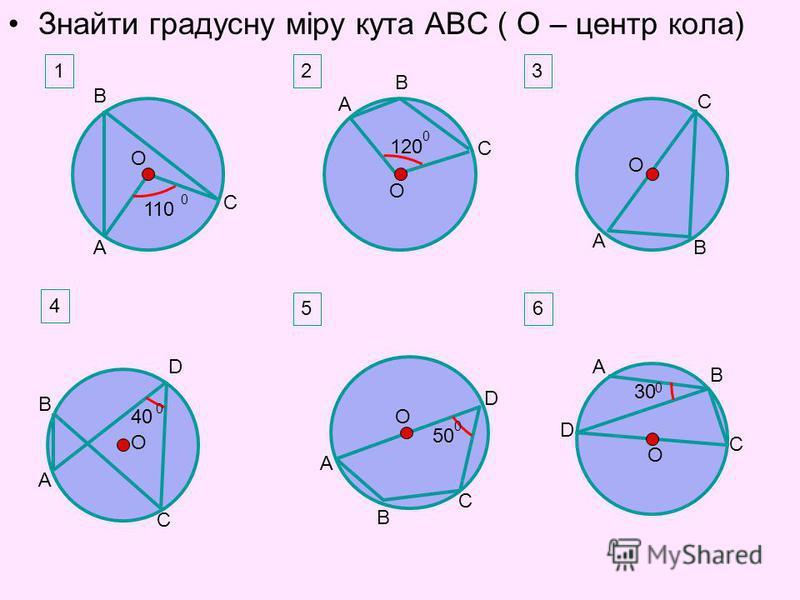 Знайти градусну міру кута АВС ( О – центр кола) 1 А В С О 110 0 3 О А В С 4 О А В D C 40 0 2 А В С О 120 0 5 D А В С О 50 0 6 D А В С О 30 0