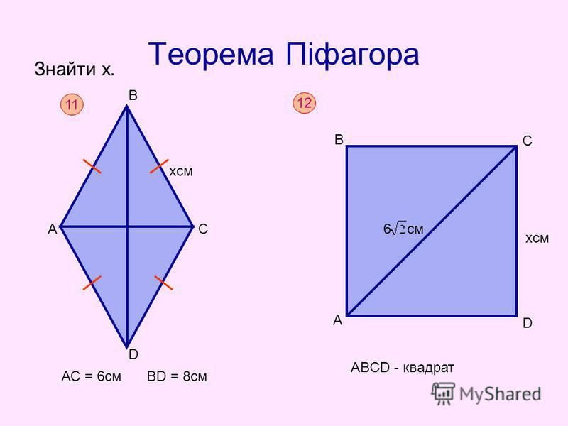 Теорема Піфагора Знайти х. 12 ABCD - квадрат В С хсм 6 см D А 11 B хсм ВD = 8смАС = 6см СА D