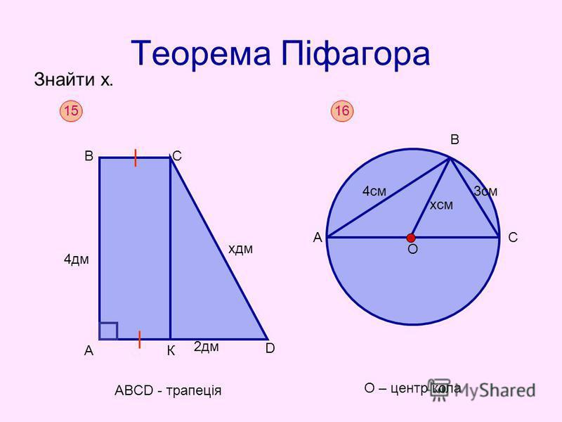 Теорема Піфагора Знайти х. ABCD - трапеція D А ВС К 2дм хдм 4дм 1516 О – центр кола О А В С 4см хсм 3см