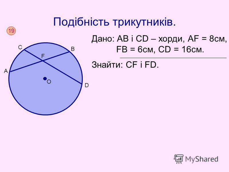 Подібність трикутників. Дано: AB i CD – хорди, АF = 8см, FВ = 6см, СD = 16см. Знайти: CF i FD. 19 A C B D O F