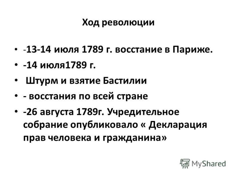 Ход революции - 13-14 июля 1789 г. восстание в Париже. -14 июля 1789 г. Штурм и взятие Бастилии - восстания по всей стране -26 августа 1789 г. Учредительное собрание опубликовало « Декларация прав человека и гражданина»