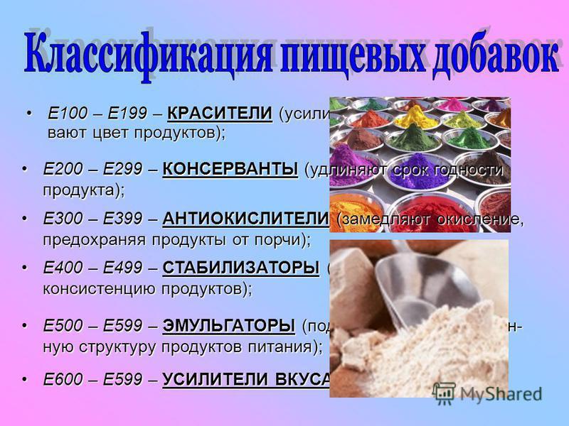 Е100 – Е199 – КРАСИТЕЛИ (усиливают и восстанавливают цвет продуктов);Е100 – Е199 – КРАСИТЕЛИ (усиливают и восстанавливают цвет продуктов); Е200 – Е299 – КОНСЕРВАНТЫ (удлиняют срок годности продукта);Е200 – Е299 – КОНСЕРВАНТЫ (удлиняют срок годности п