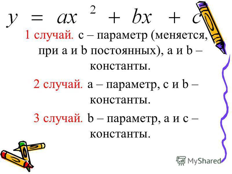 1 случай. с – параметр (меняется, при a и b постоянных), а и b – константы. 2 случай. а – параметр, с и b – константы. 3 случай. b – параметр, а и с – константы.