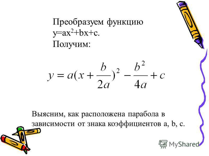 Выясним, как расположена парабола в зависимости от знака коэффициентов а, b, с. Преобразуем функцию у=ах 2 +bx+c. Получим: