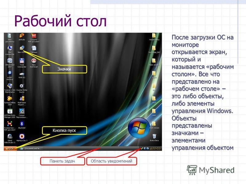 Рабочий стол После загрузки ОС на мониторе открывается экран, который и называется «рабочим столом». Все что представлено на «рабочем столе» – это либо объекты, либо элементы управления Windows. Объекты представлены значками – элементами управления о