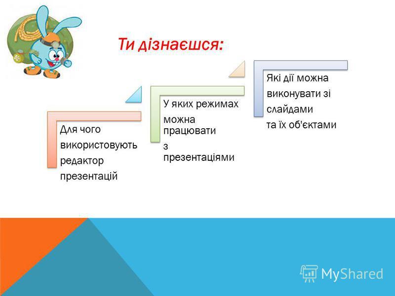 Ти дізнаєшся: Для чого використовують редактор презентацій У яких режимах можна працювати з презентаціями Які дії можна виконувати зі слайдами та їх об'єктами