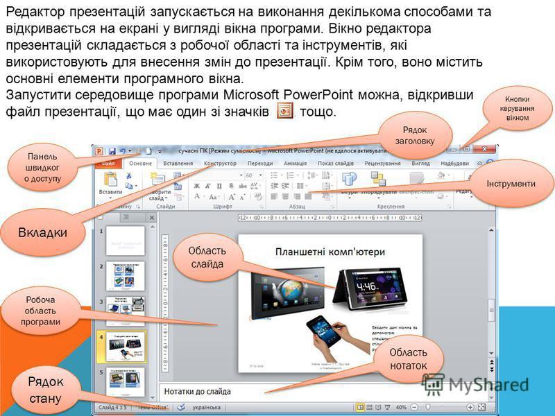 Редактор презентацій запускається на виконання декількома способами та відкривається на екрані у вигляді вікна програми. Вікно редактора презентацій складається з робочої області та інструментів, які використовують для внесення змін до презентації. К