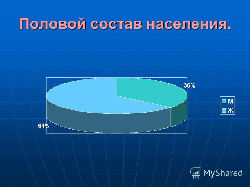 Половой состав населения.