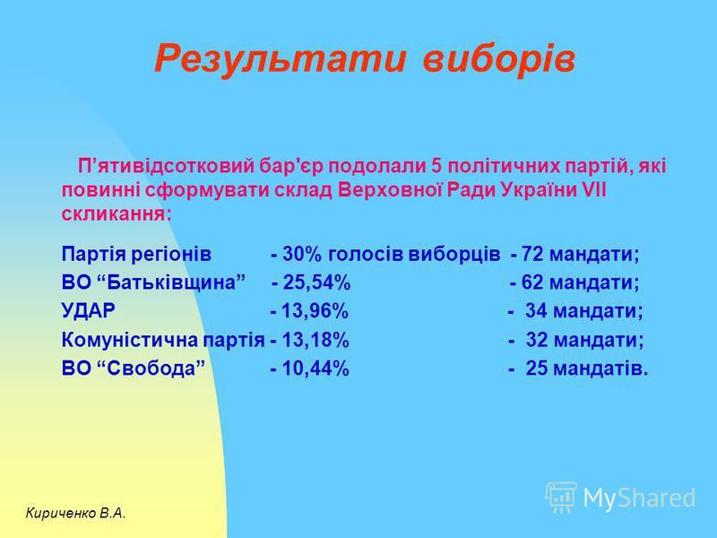 Результати виборів Пятивідсотковий бар'єр подолали 5 політичних партій, які повинні сформувати склад Верховної Ради України VІІ скликання: Партія регіонів - 30% голосів виборців - 72 мандати; ВО Батьківщина - 25,54% - 62 мандати; УДАР - 13,96% - 34 м