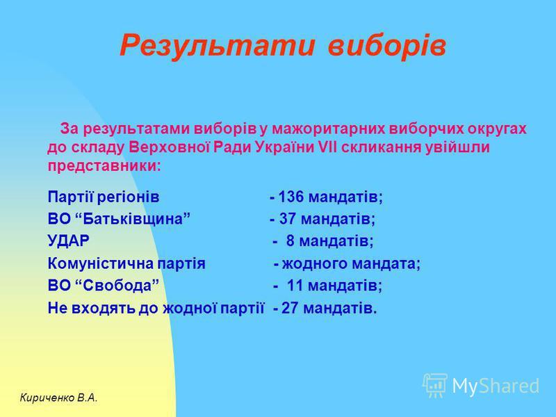 Результати виборів За результатами виборів у мажоритарних виборчих округах до складу Верховної Ради України VІІ скликання увійшли представники: Партії регіонів - 136 мандатів; ВО Батьківщина - 37 мандатів; УДАР - 8 мандатів; Комуністична партія - жод