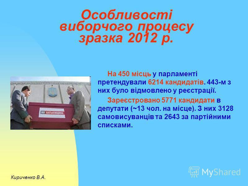 Особливості виборчого процесу зразка 2012 р. На 450 місць у парламенті претендували 6214 кандидатів. 443-м з них було відмовлено у реєстрації. Зареєстровано 5771 кандидати в депутати (~13 чол. на місце). З них 3128 самовисуванців та 2643 за партійним