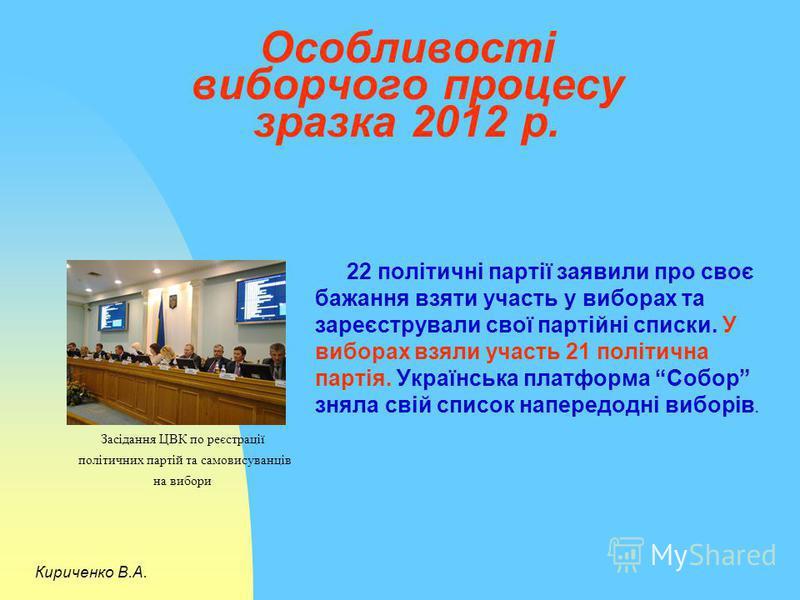 Особливості виборчого процесу зразка 2012 р. 22 політичні партії заявили про своє бажання взяти участь у виборах та зареєстрували свої партійні списки. У виборах взяли участь 21 політична партія. Українська платформа Собор зняла свій список напередод