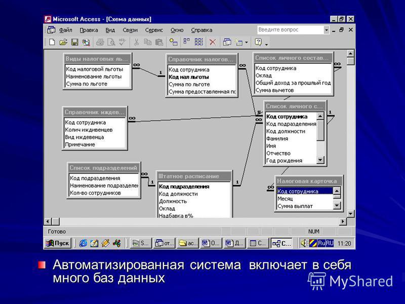 Автоматизированная система включает в себя много баз данных