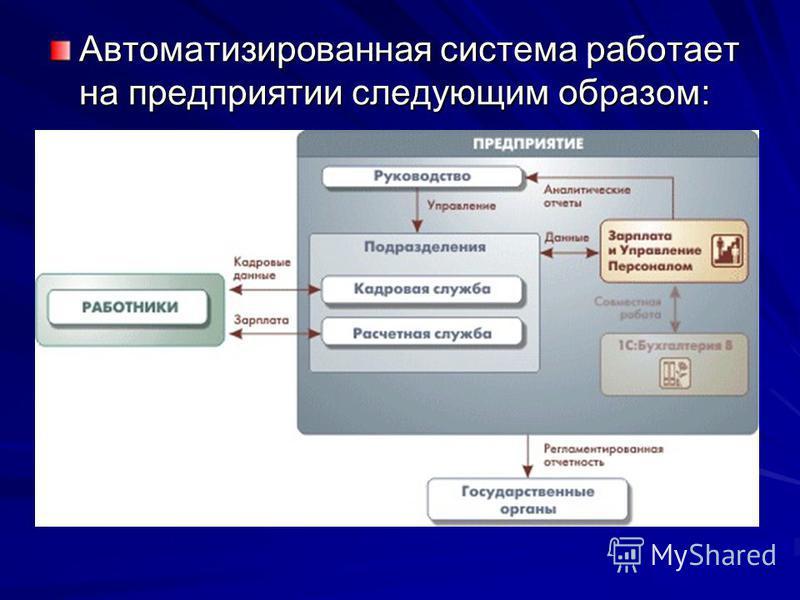 Автоматизированная система работает на предприятии следующим образом: