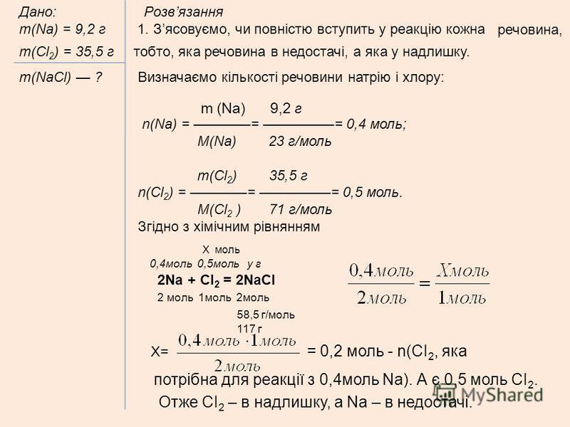 Дано: Розвязання m(Na) = 9,2 г 1. Зясовуємо, чи повністю вступить у реакцію кожна m(Cl 2 ) = 35,5 г тобто, яка речовина в недостачі, а яка у надлишку. m(NaCl) ? Визначаємо кількості речовини натрію і хлору: m (Na) 9,2 г n(Na) = = = 0,4 моль; M(Na) 23