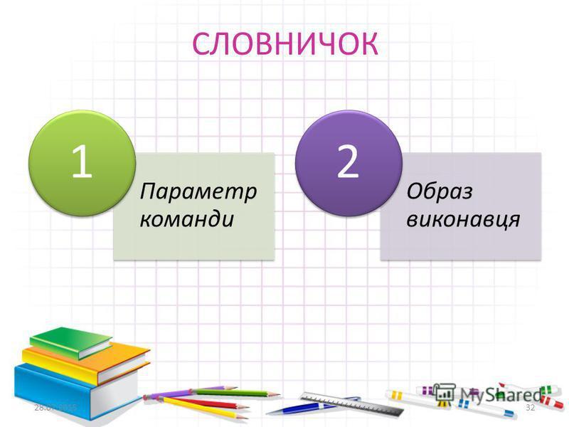 СЛОВНИЧОК Параметр команди 1 Образ виконавця 2 28.07.201532