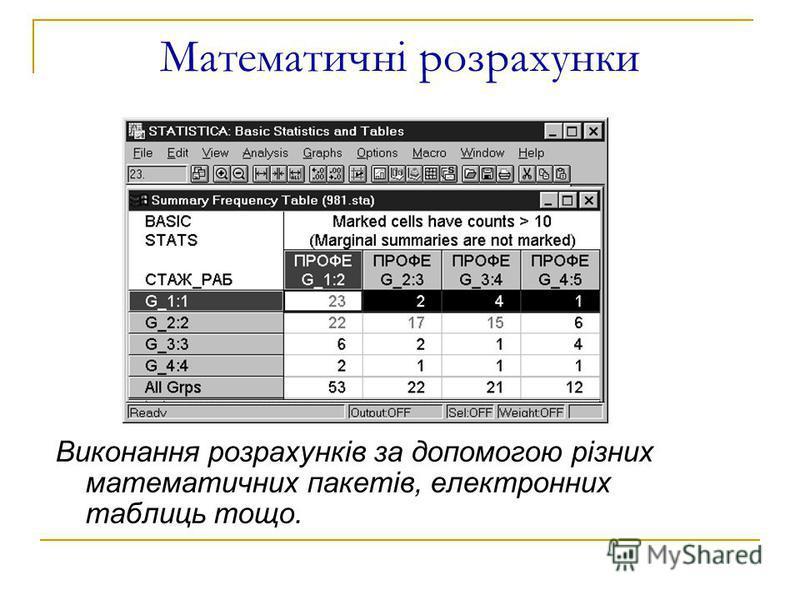 Математичні розрахунки Виконання розрахунків за допомогою різних математичних пакетів, електронних таблиць тощо.