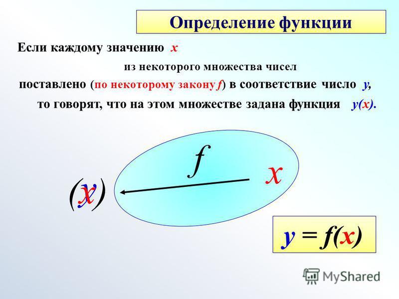 Определение функции Если каждому значению х из некоторого множества чисел поставлено (по некоторому закону f) в соответствие число у, то говорят, что на этом множестве задана функция у(х). х у у = f(х) f (х)(х)