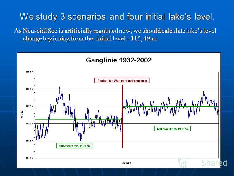 We study 3 scenarios and four initial lakes level. As Neuseidl See is artificially regulated now, we should calculate lakes level change beginning from the initial level - 115, 49 m