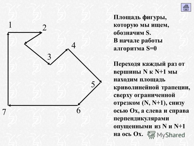 Площадь фигуры, которую мы ищем, обозначим S. В начале работы алгоритма S=0 Переходя каждый раз от вершины N к N+1 мы находим площадь криволинейной трапеции, сверху ограниченной отрезком (N, N+1), снизу осью Ох, а слева и справа перпендикулярами опущ