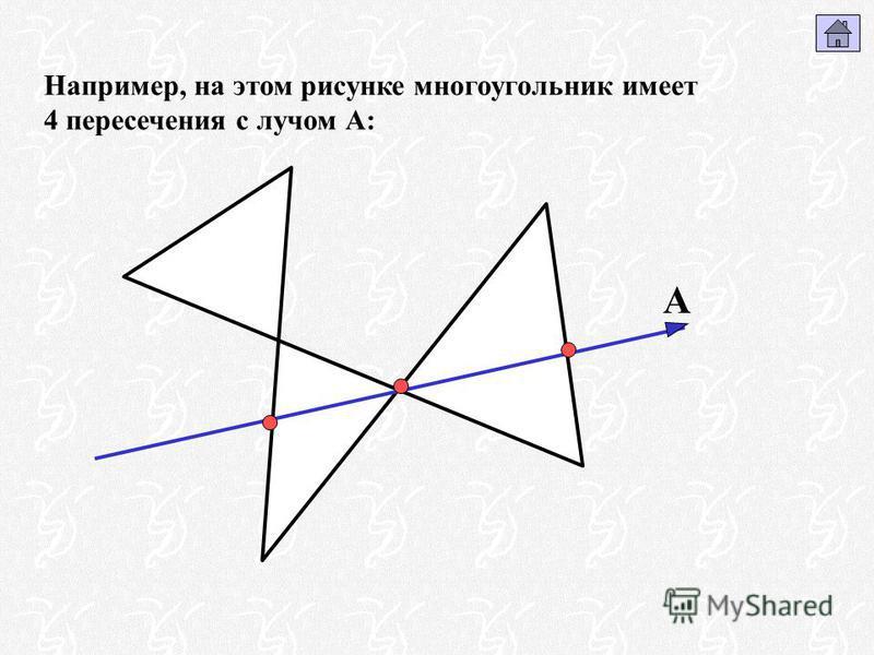 Например, на этом рисунке многоугольник имеет 4 пересечения с лучом А: A