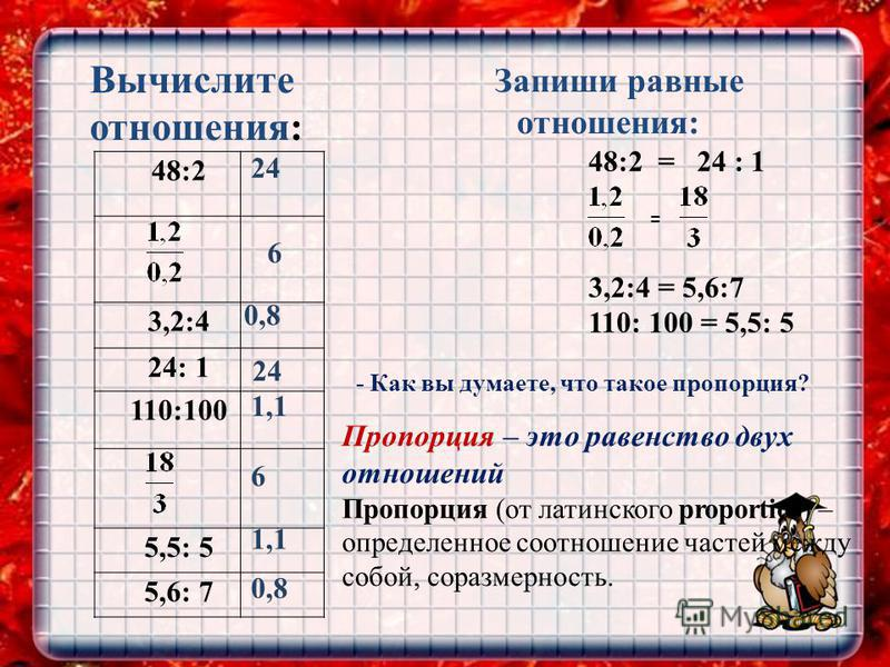 6:24 6 3,2:40,8 24: 124 110:1001,1 6 5,5: 51.1 5,6: 70.8 Вычислите отношения: 48:2 3,2:4 24: 1 110:100 5,5: 5 5,6: 7 48:2 = 24 : 1 3,2:4 = 5,6:7 110: 100 = 5,5: 5 Запиши равные отношения: 24 6 0,8 24 1,1 6 0,8 = - Как вы думаете, что такое пропорция?