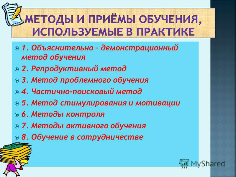 1. Объяснительно – демонстрационный метод обучения 2. Репродуктивный метод 3. Метод проблемного обучения 4. Частично-поисковый метод 5. Метод стимулирования и мотивации 6. Методы контроля 7. Методы активного обучения 8. Обучение в сотрудничестве