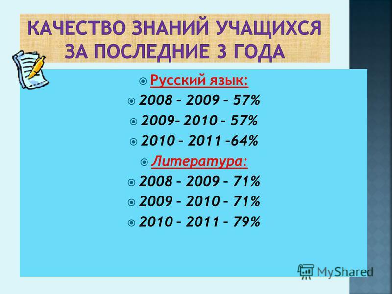 Русский язык: 2008 – 2009 – 57% 2009– 2010 – 57% 2010 – 2011 –64% Литература: 2008 – 2009 – 71% 2009 – 2010 – 71% 2010 – 2011 – 79%