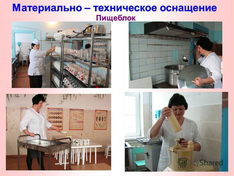 Материально – техническое оснащение Пищеблок Материально – техническое оснащение Пищеблок