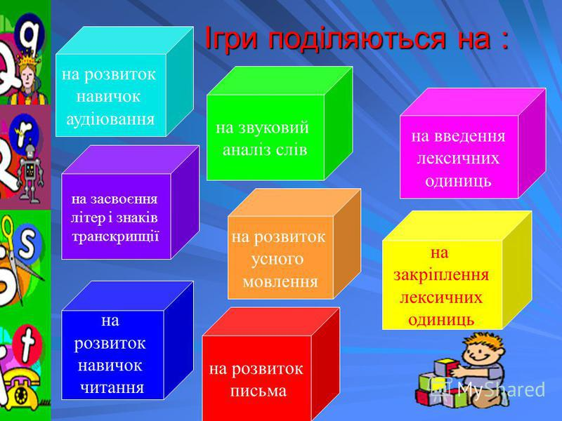 Ігри поділяються на : на розвиток навичок читання на введення лексичних одиниць на розвиток усного мовлення на засвоєння літер і знаків транскрипції на звуковий аналіз слів на розвиток письма на закріплення лексичних одиниць на розвиток навичок аудію