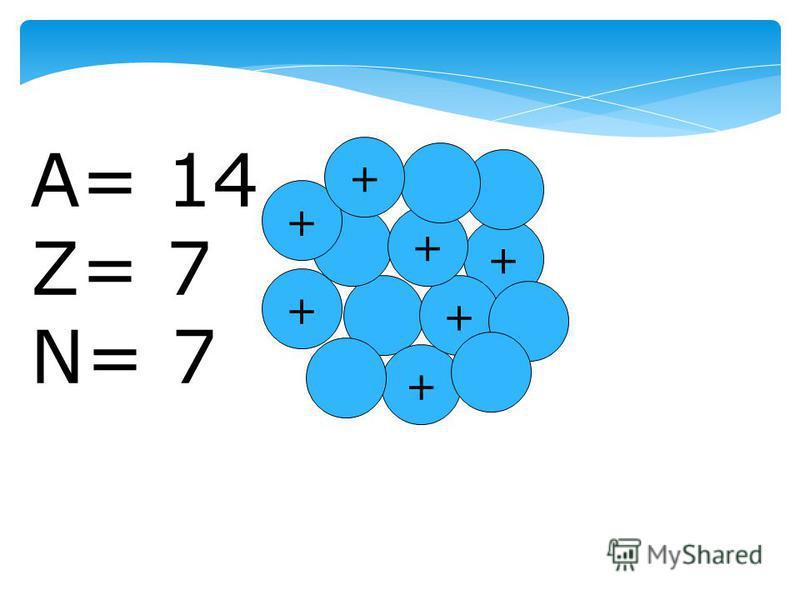 + + + + + + + А= 14 Z= 7 N= 7