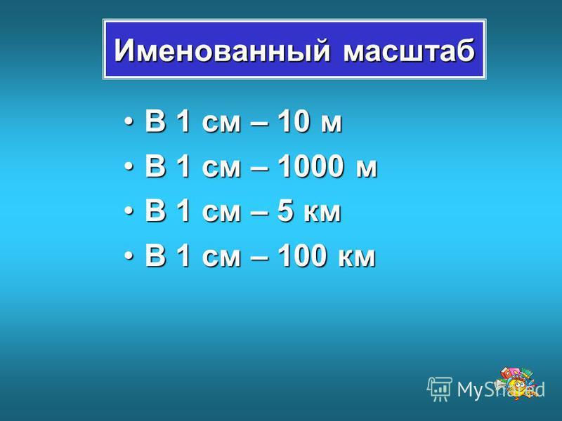 Именованный масштаб В 1 см – 10 мВ 1 см – 10 м В 1 см – 1000 мВ 1 см – 1000 м В 1 см – 5 кмВ 1 см – 5 км В 1 см – 100 кмВ 1 см – 100 км