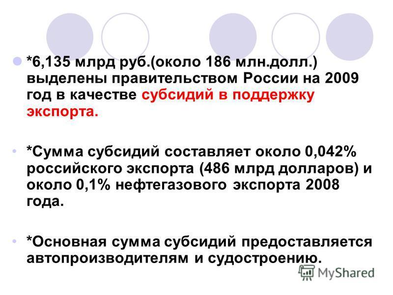 *6,135 млрд руб.(около 186 млн.долл.) выделены правительством России на 2009 год в качестве субсидий в поддержку экспорта. *Сумма субсидий составляет около 0,042% российского экспорта (486 млрд долларов) и около 0,1% нефтегазового экспорта 2008 года.