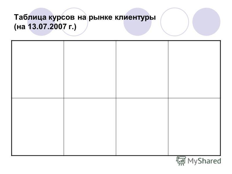 Таблица курсов на рынке клиентуры (на 13.07.2007 г.)