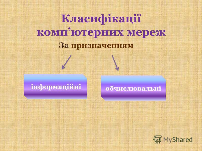 Класифікації компютерних мереж інформаційні обчислювальні