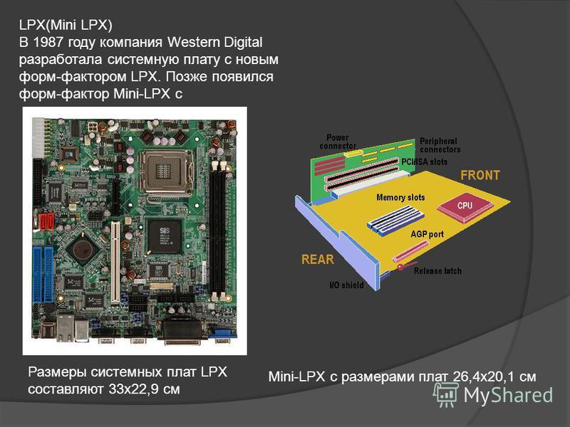 LPX(Mini LPX) В 1987 году компания Western Digital разработала системную плату с новым форм-фактором LPX. Позже появился форм-фактор Mini-LPX с Размеры системных плат LPX составляют 33 х 22,9 см Mini-LPX с размерами плат 26,4 х 20,1 см