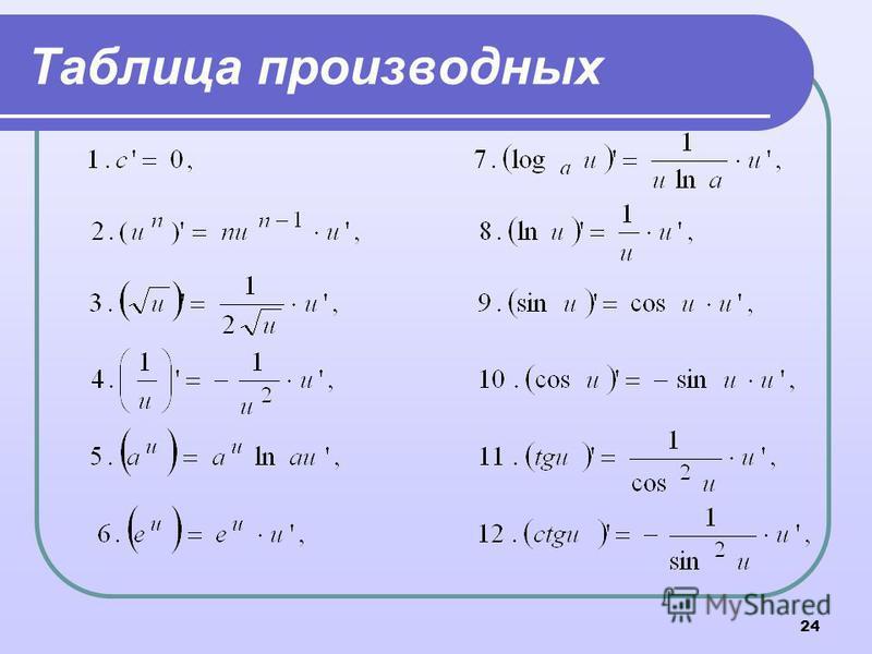 24 Таблица производных