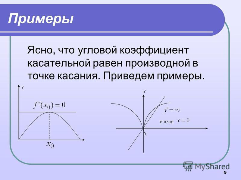 9 Примеры Ясно, что угловой коэффициент касательной равен производной в точке касания. Приведем примеры. y y в точке 0