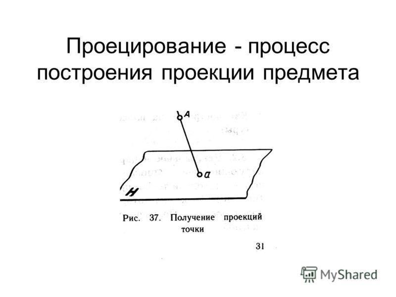 «Расположение видов на чертеже»
