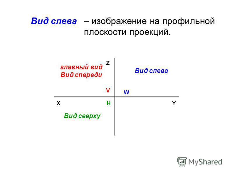 Вид сверху– изображение на горизонтальной плоскости проекций. H Вид сверху