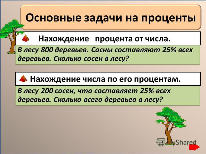 Основные задачи на проценты В лесу 800 деревьев. Сосны составляют 25% всех деревьев. Сколько сосен в лесу? Нахождение процента от числа. Нахождение числа по его процентам. В лесу 200 сосен, что составляет 25% всех деревьев. Сколько всего деревьев в л