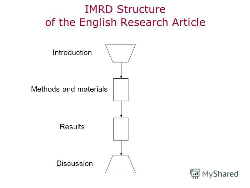 IMRD Structure of the English Research Article Introduction Methods and materials Results Discussion