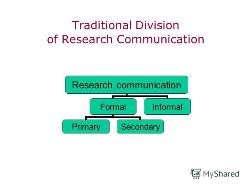 Traditional Division of Research Communication Research communication Formal PrimarySecondary Informal