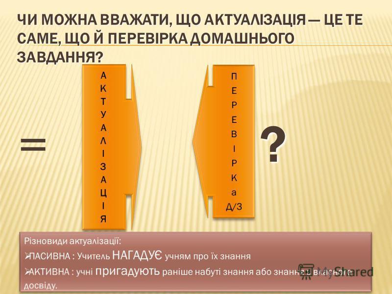 ЧИ МОЖНА ВВАЖАТИ, ЩО АКТУАЛІЗАЦІЯ ЦЕ ТЕ САМЕ, ЩО Й ПЕРЕВІРКА ДОМАШНЬОГО ЗАВДАННЯ? = ?