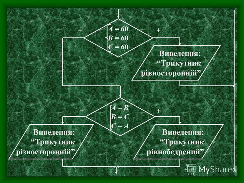 A = B B = C C = A Виведення: Трикутник різносторонній Виведення: Трикутник рівнобедрений A = 60 B = 60 C = 60 Виведення: Трикутник рівносторонній