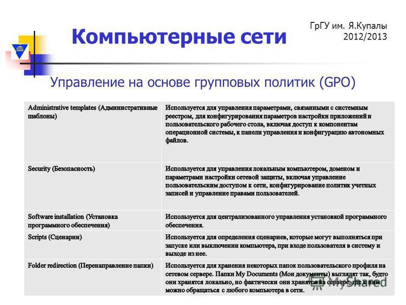 Компьютерные сети ГрГУ им. Я.Купалы 2012/2013 Управление на основе групповых политик (GPO)