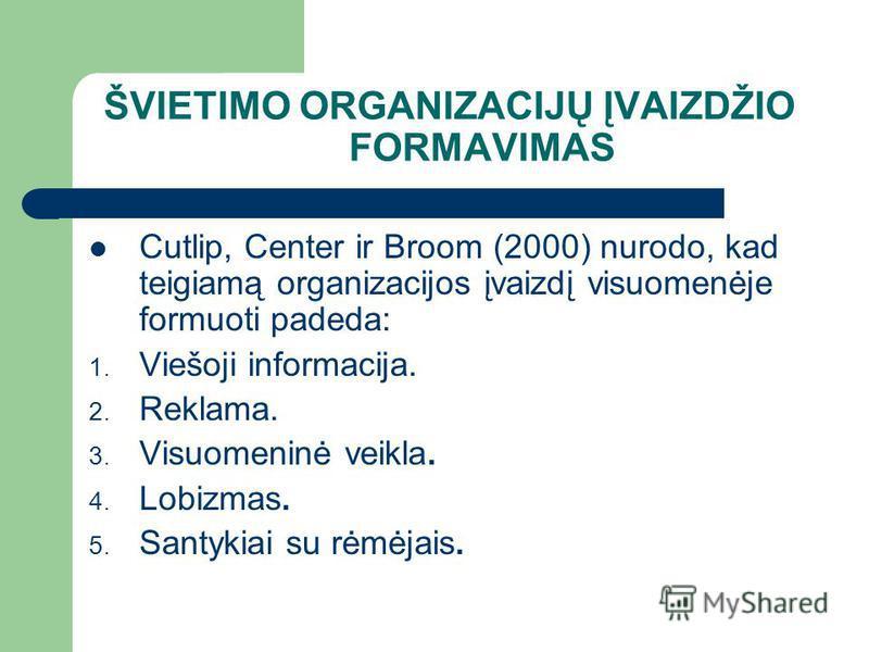 ŠVIETIMO ORGANIZACIJŲ ĮVAIZDŽIO FORMAVIMAS Cutlip, Center ir Broom (2000) nurodo, kad teigiamą organizacijos įvaizdį visuomenėje formuoti padeda: 1. Viešoji informacija. 2. Reklama. 3. Visuomeninė veikla. 4. Lobizmas. 5. Santykiai su rėmėjais.