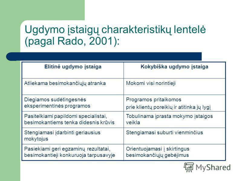 Ugdymo įstaigų charakteristikų lentelė (pagal Rado, 2001): Elitinė ugdymo įstaigaKokybiška ugdymo įstaiga Atliekama besimokančiųjų atrankaMokomi visi norintieji Diegiamos sudėtingesnės eksperimentinės programos Programos pritaikomos prie klientų pore